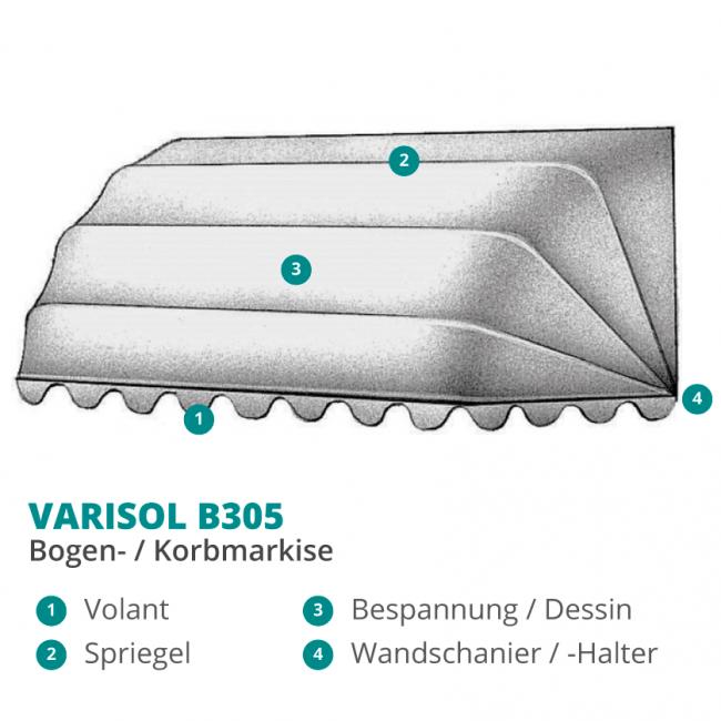 VARISOL B305 Korbmarkise / Bogenmarkise