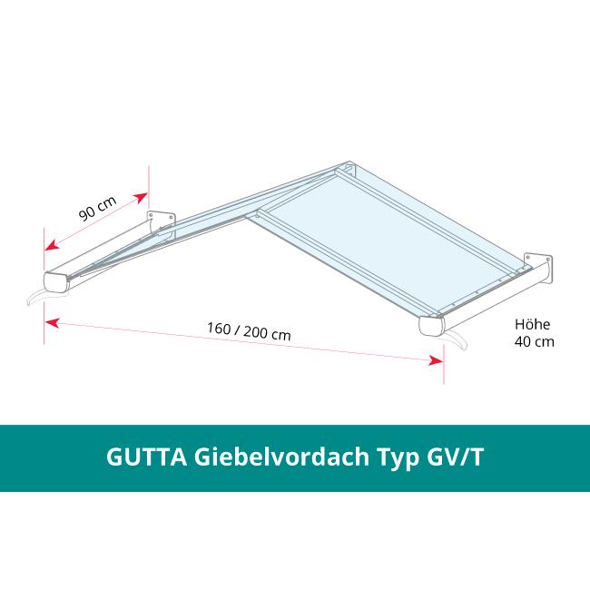 GUTTA Giebelvordach GV/T