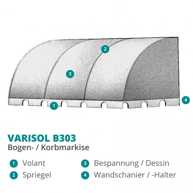 VARISOL B303 Korbmarkise / Bogenmarkise