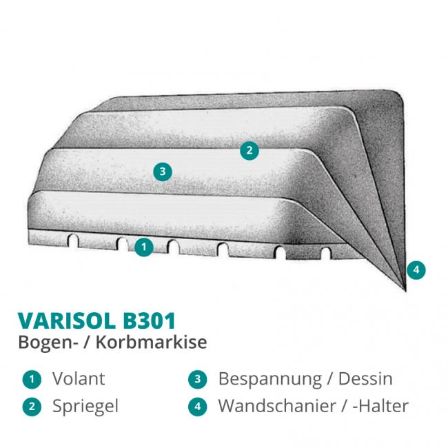 VARISOL B302 Korbmarkise / Bogenmarkise